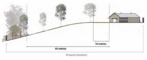 10-50 Tree removal sutherland shire sydney